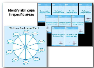 Seven diagnostic wheels that engage you and your workforce to identify levels of satisfaction and knowledge regarding specific skills needed for business topics currently and where they want that level of satisfaction and knowledge to be in 3 months. Plus they identify action steps or resources needed now to start to close those identified gaps.