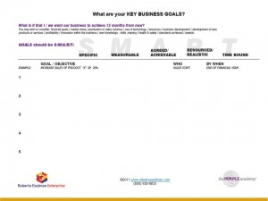 Smart Goals In Business Worksheet